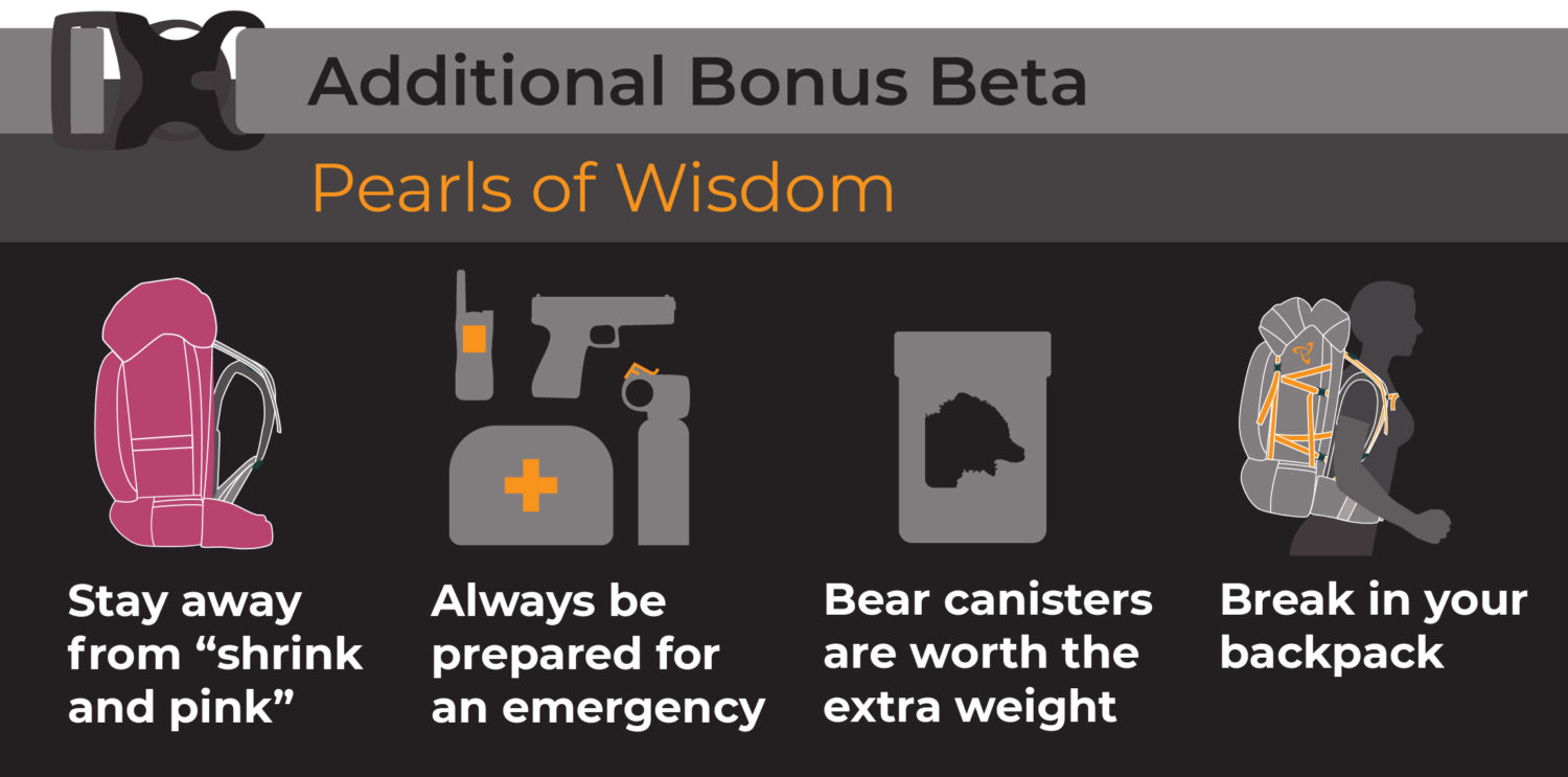 Additional Bonus Beta